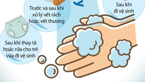 Những thời điểm cần rửa tay để tránh nhiễm bệnh